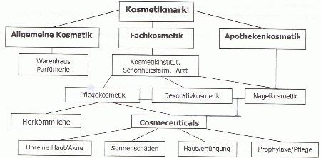 prednisone and glaucoma
